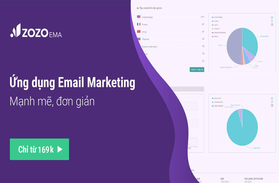 Zozo ra mắt giải pháp Email Marketing Automation – Zozo EMA