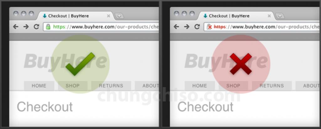 bảng giá website doanh nghiệp