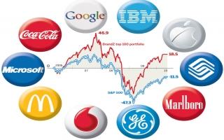 Thương hiệu là gì? Lợi ích mà thương hiệu mạnh mang lại cho doanh nghiệp?