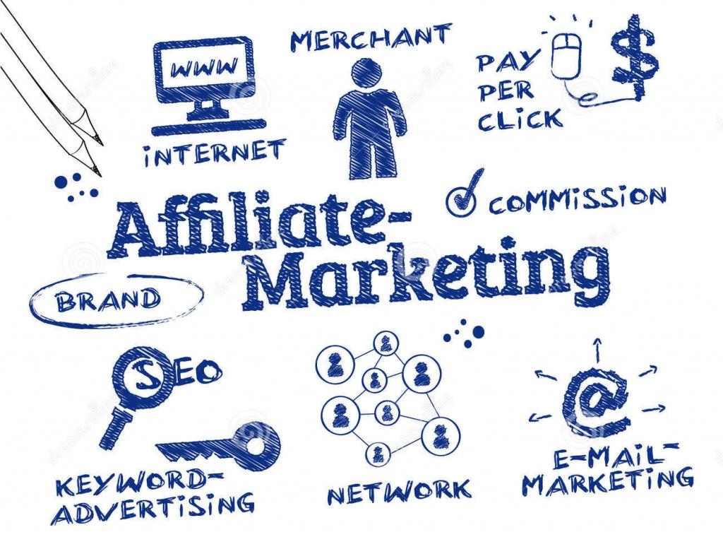 Trang web kiếm tiền bằng cách nào?